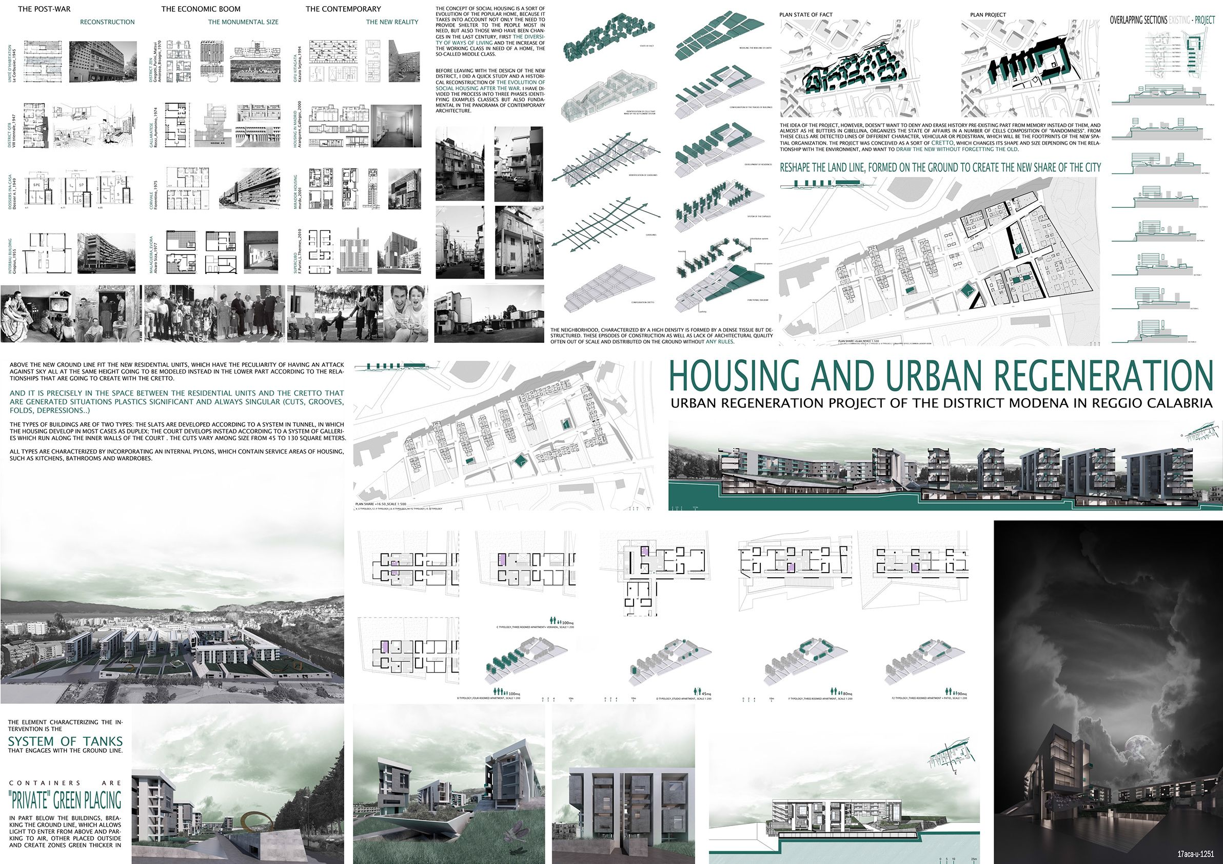 Dissertation on architecture