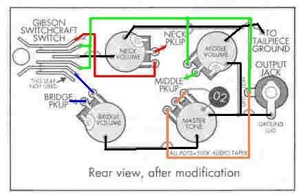 Any 3 pick-up/Firebird III P-90 Wiring Diagram Woes - OffsetGuitars.com